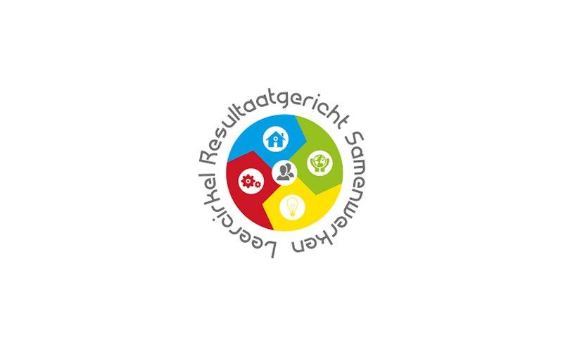 Online MVO verslag Talen - Resultaat gericht leren